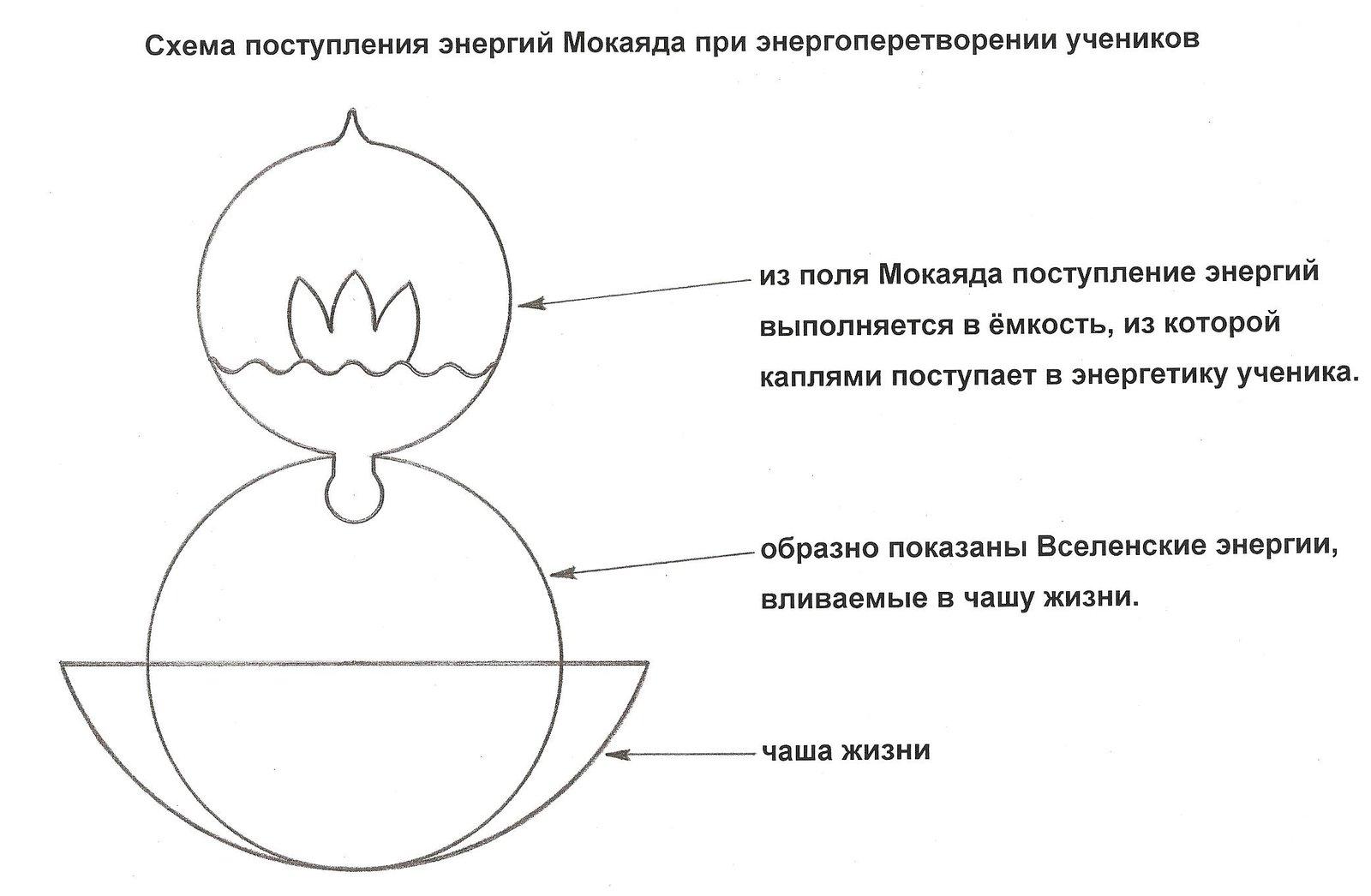 Рисунок ученика Абсолюта